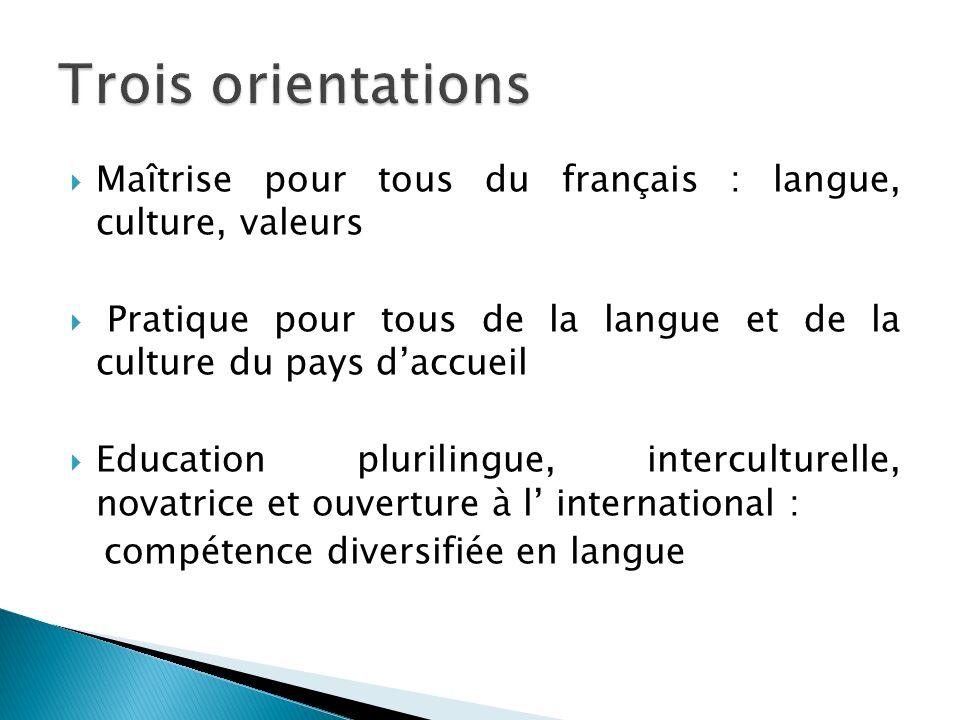 Trois orientations Maîtrise pour tous du français : langue, culture, valeurs. Pratique pour tous de la langue et de la culture du pays d'accueil.