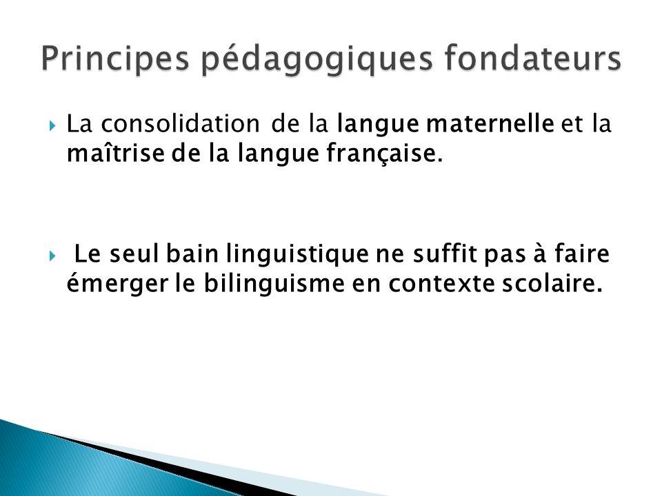 Principes pédagogiques fondateurs
