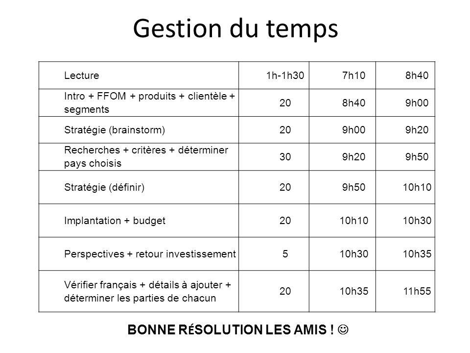 BONNE RÉSOLUTION LES AMIS ! 