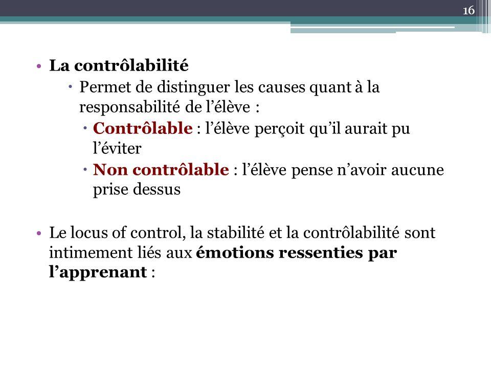 La contrôlabilité Permet de distinguer les causes quant à la responsabilité de l'élève : Contrôlable : l'élève perçoit qu'il aurait pu l'éviter.