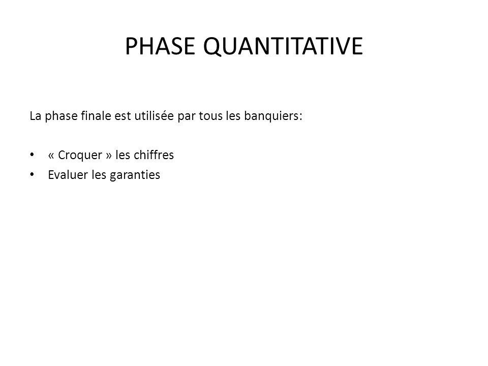 PHASE QUANTITATIVE La phase finale est utilisée par tous les banquiers: « Croquer » les chiffres.