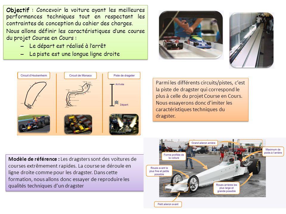 Objectif : Concevoir la voiture ayant les meilleures performances techniques tout en respectant les contraintes de conception du cahier des charges.