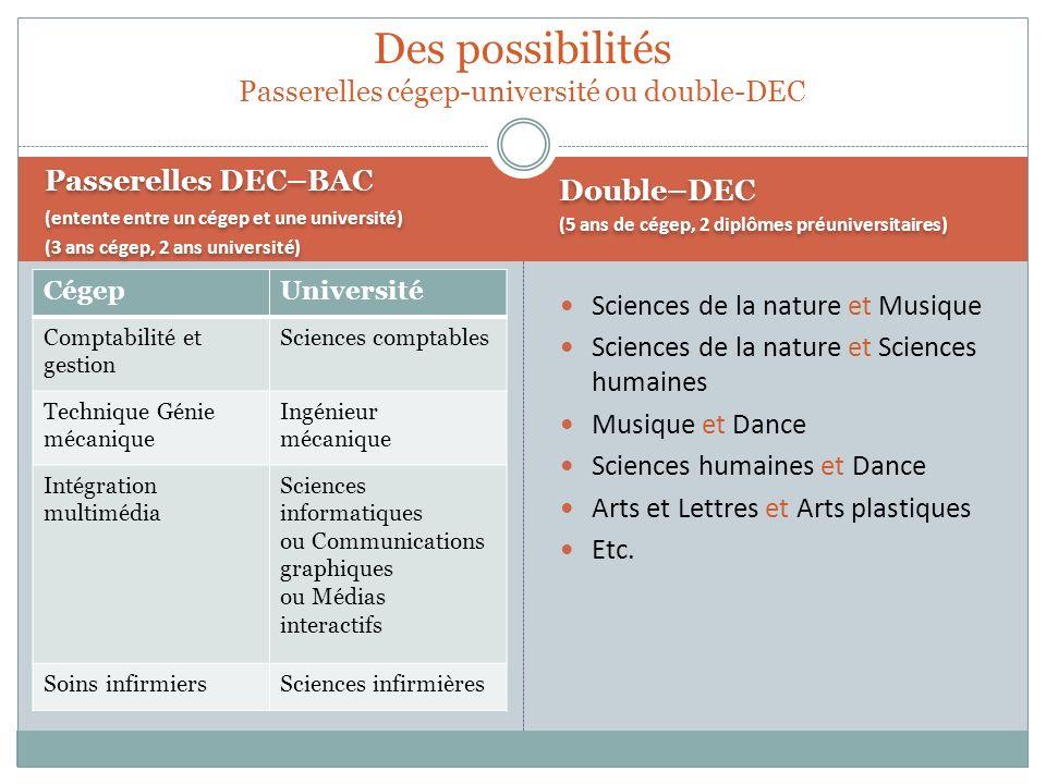 Des possibilités Passerelles cégep-université ou double-DEC