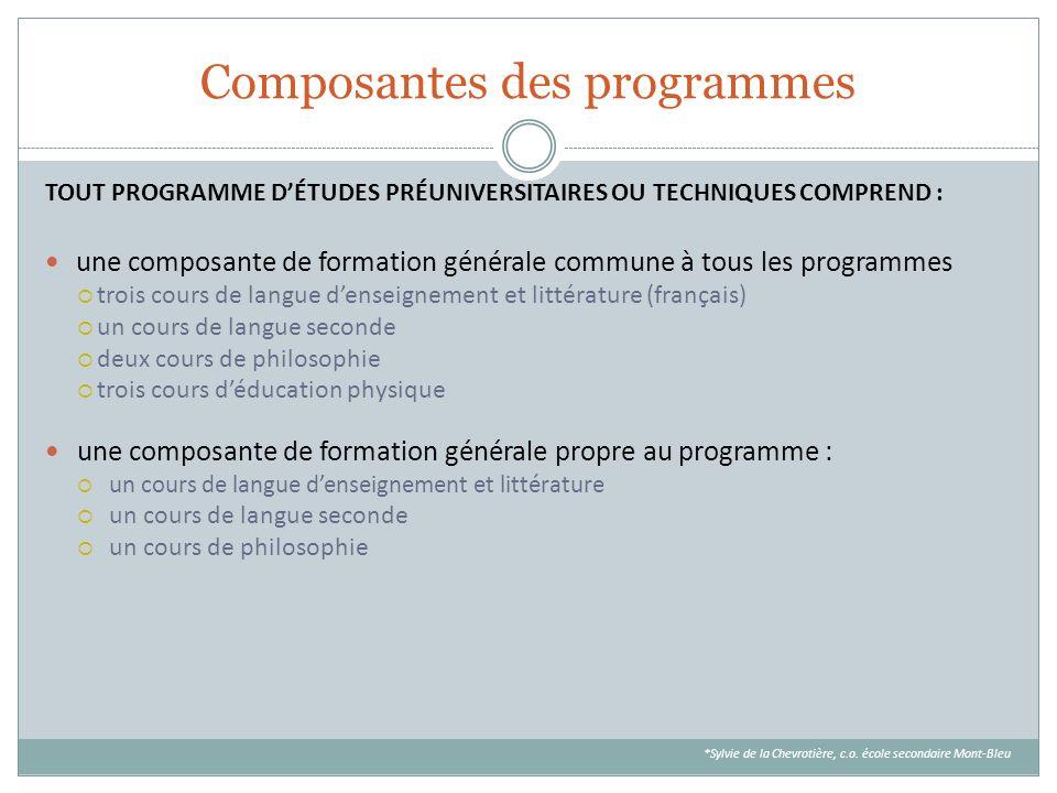 Composantes des programmes