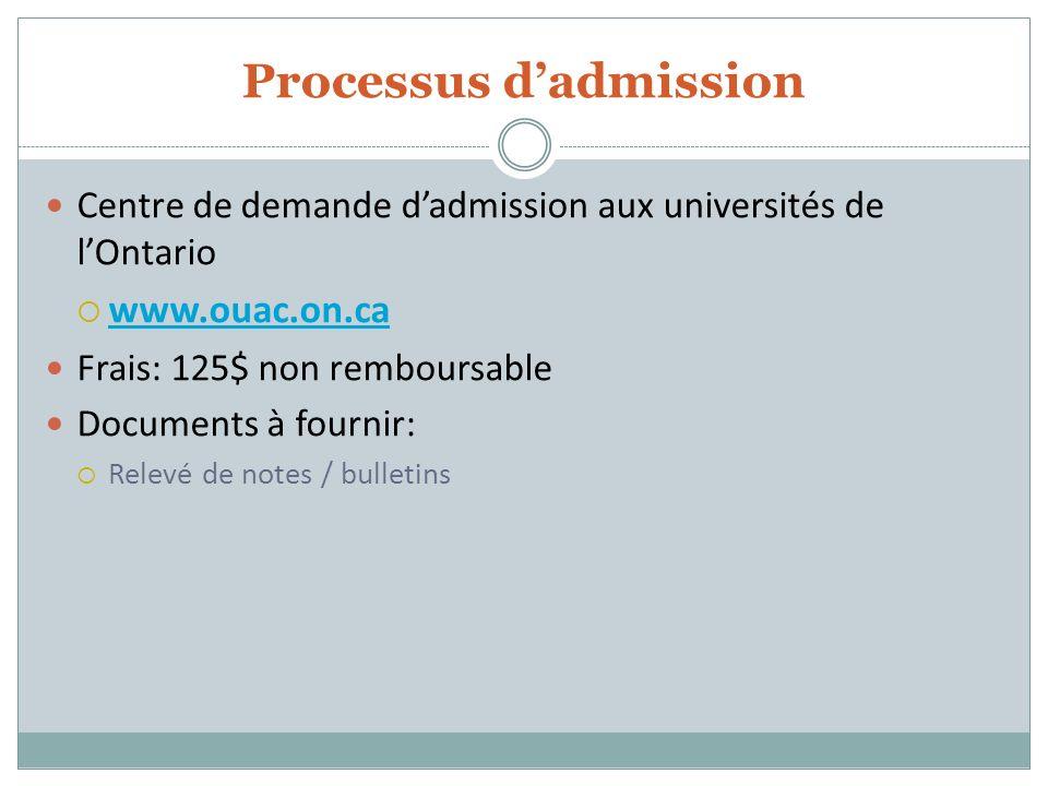 Processus d'admission