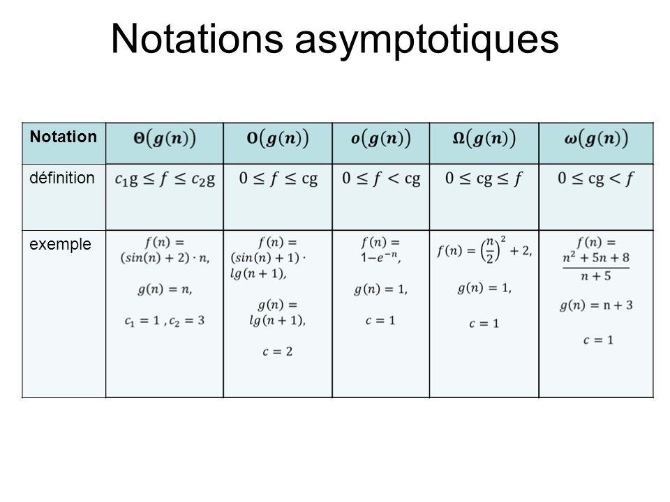 Notations asymptotiques
