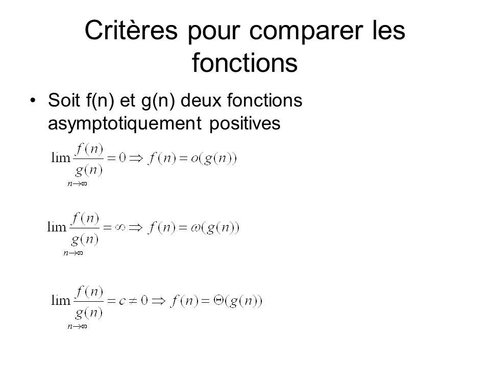 Critères pour comparer les fonctions