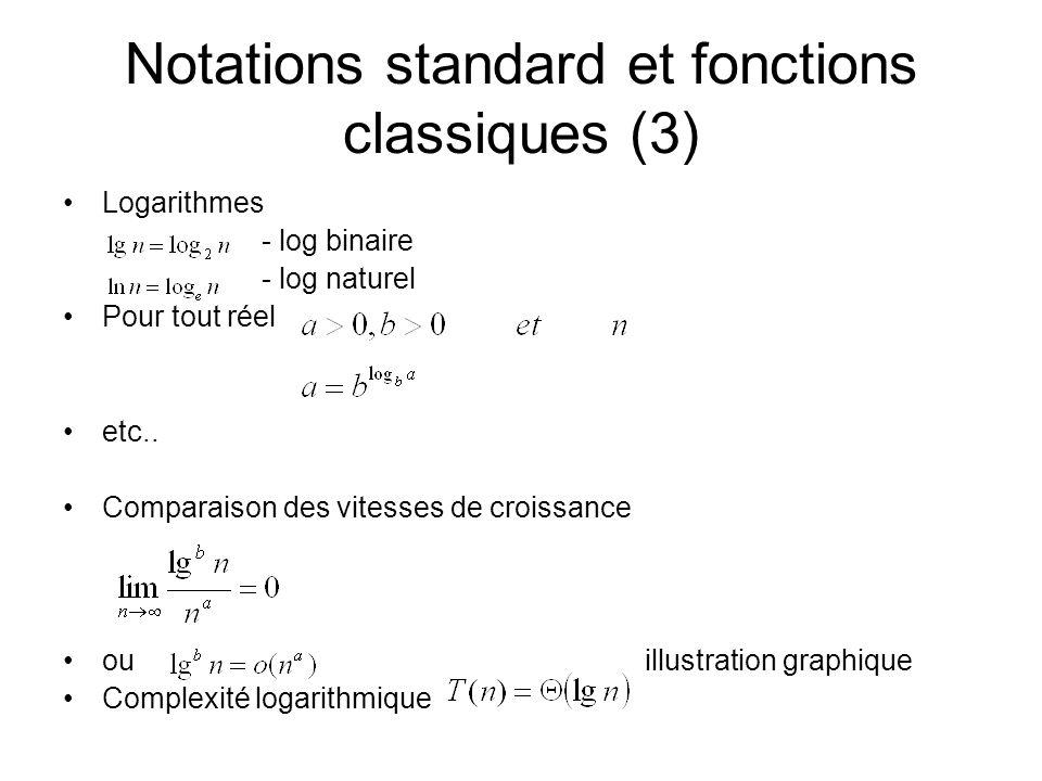 Notations standard et fonctions classiques (3)