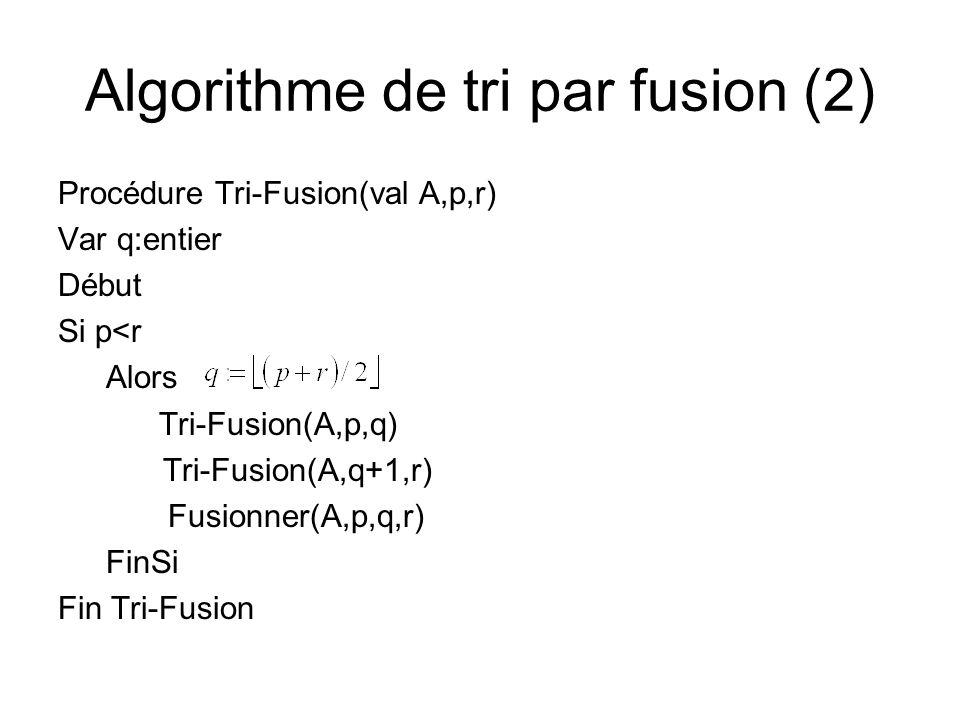 Algorithme de tri par fusion (2)