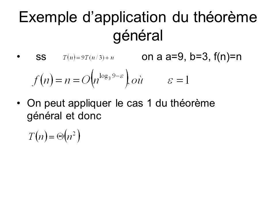Exemple d'application du théorème général