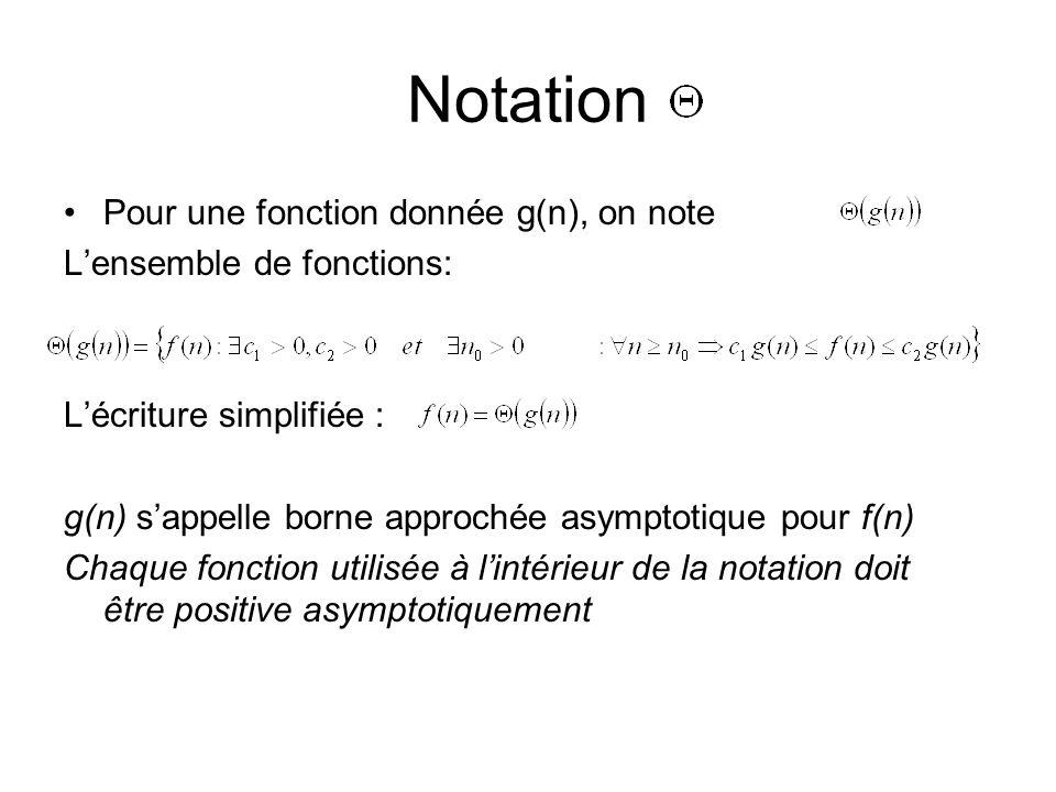 Notation Pour une fonction donnée g(n), on note