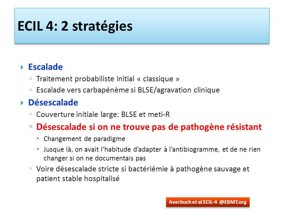 ECIL 4: 2 stratégies Escalade. Traitement probabiliste initial « classique » Escalade vers carbapénème si BLSE/agravation clinique.