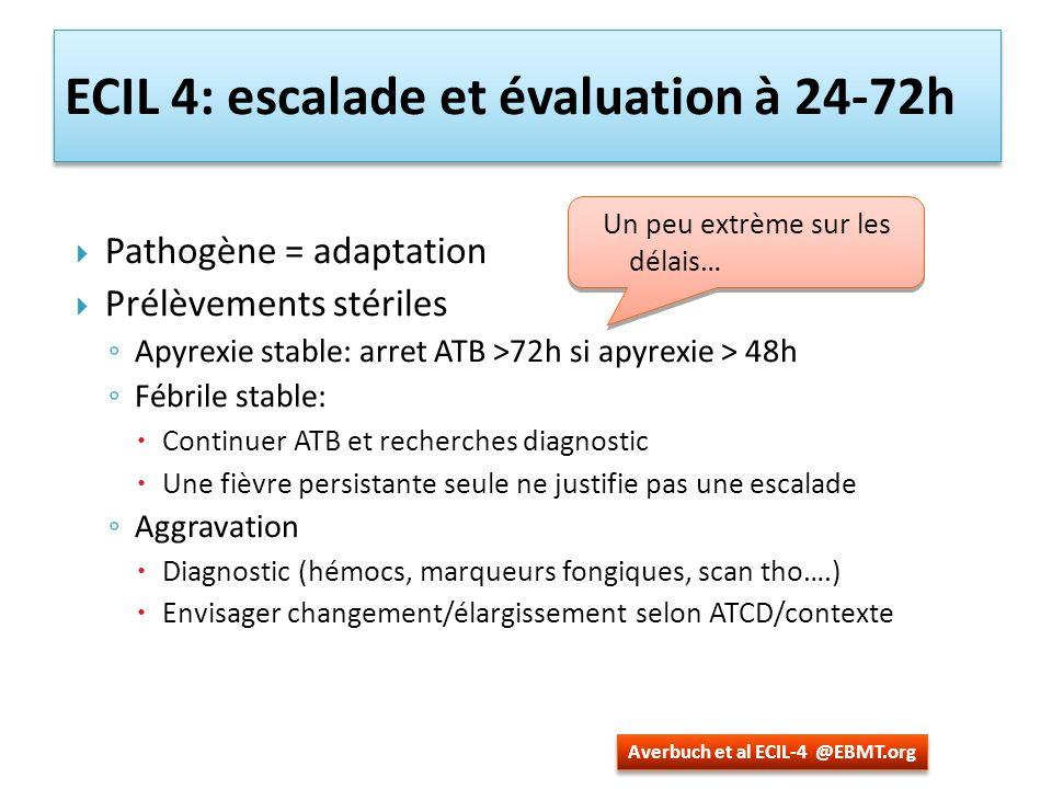 ECIL 4: escalade et évaluation à 24-72h