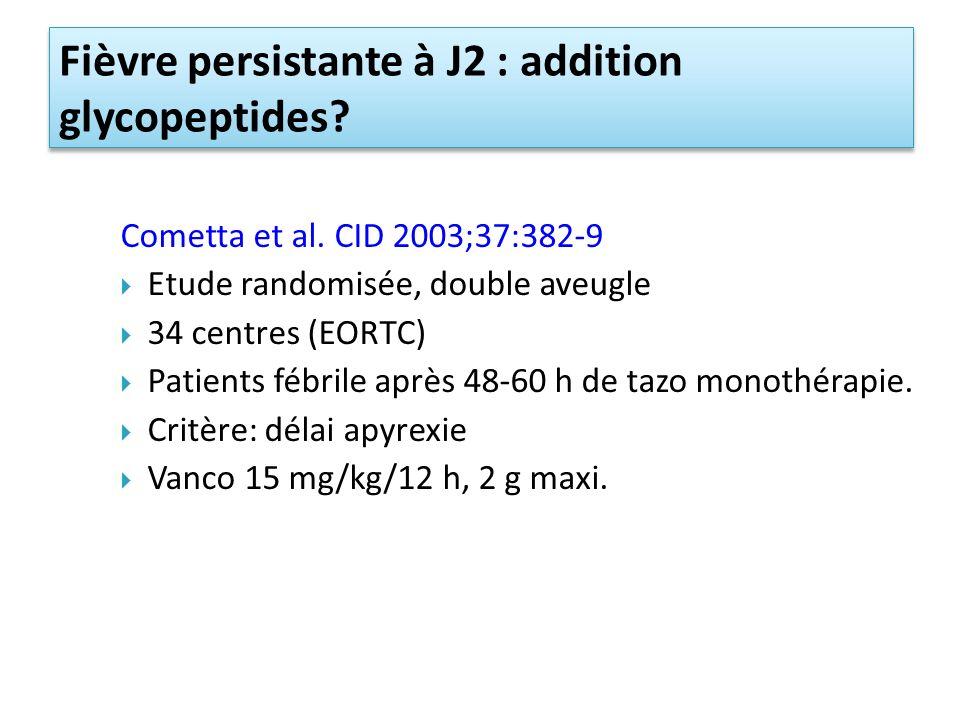Fièvre persistante à J2 : addition glycopeptides