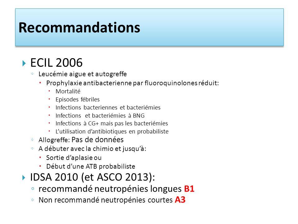Recommandations ECIL 2006 IDSA 2010 (et ASCO 2013):