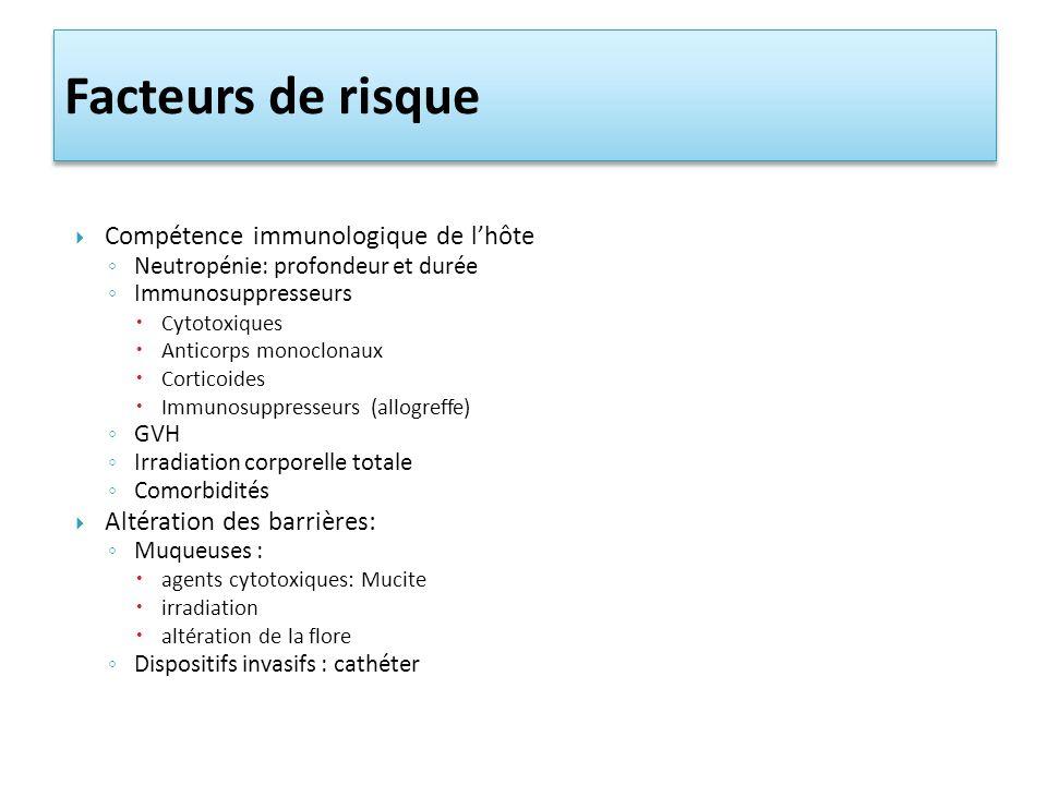 Facteurs de risque Compétence immunologique de l'hôte