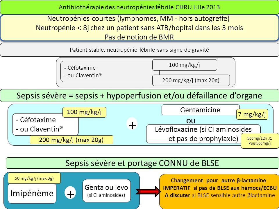+ + Sepsis sévère = sepsis + hypoperfusion et/ou défaillance d'organe