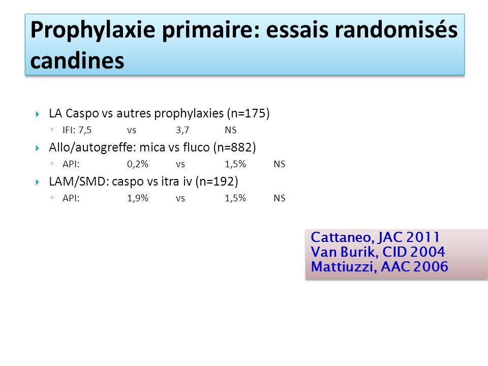 Prophylaxie primaire: essais randomisés candines