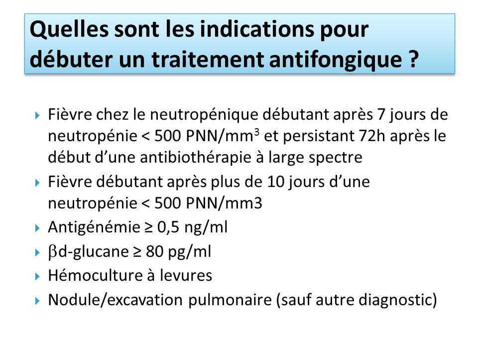Quelles sont les indications pour débuter un traitement antifongique