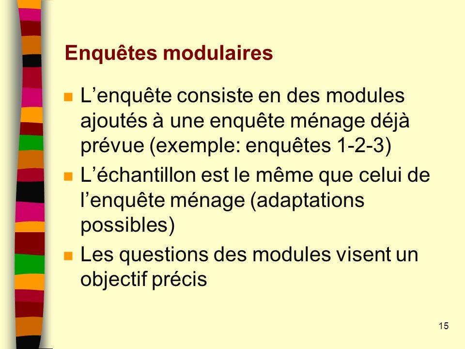 Enquêtes modulaires L'enquête consiste en des modules ajoutés à une enquête ménage déjà prévue (exemple: enquêtes 1-2-3)