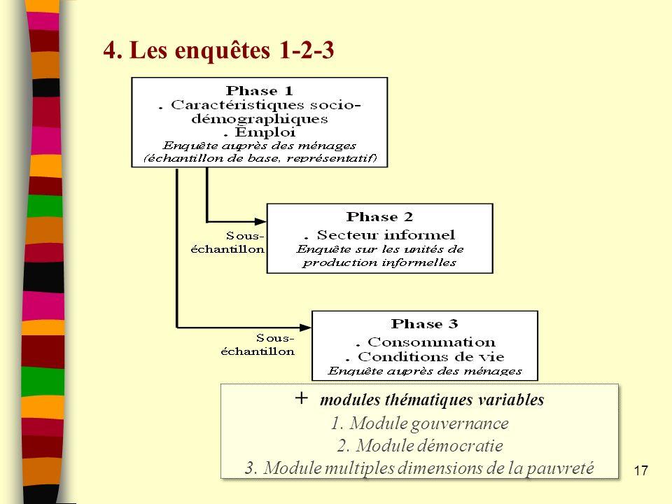 + modules thématiques variables