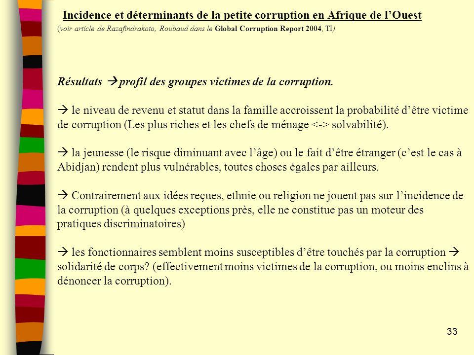 Incidence et déterminants de la petite corruption en Afrique de l'Ouest