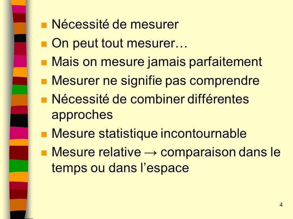 Nécessité de mesurer On peut tout mesurer… Mais on mesure jamais parfaitement. Mesurer ne signifie pas comprendre.