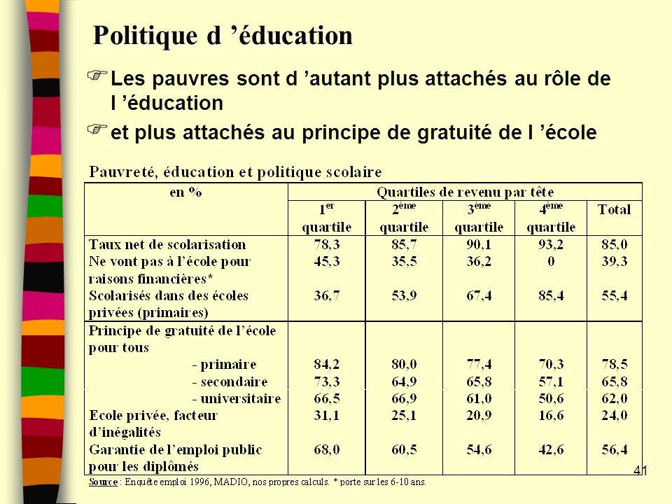 Politique d 'éducation