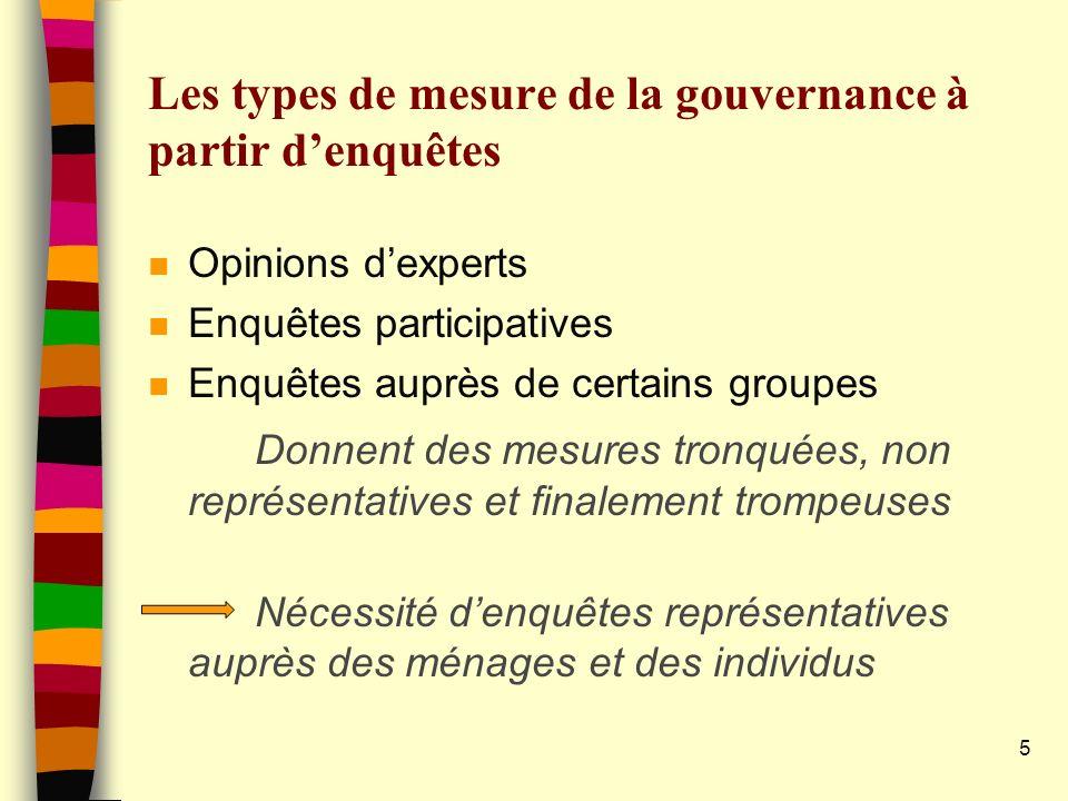Les types de mesure de la gouvernance à partir d'enquêtes