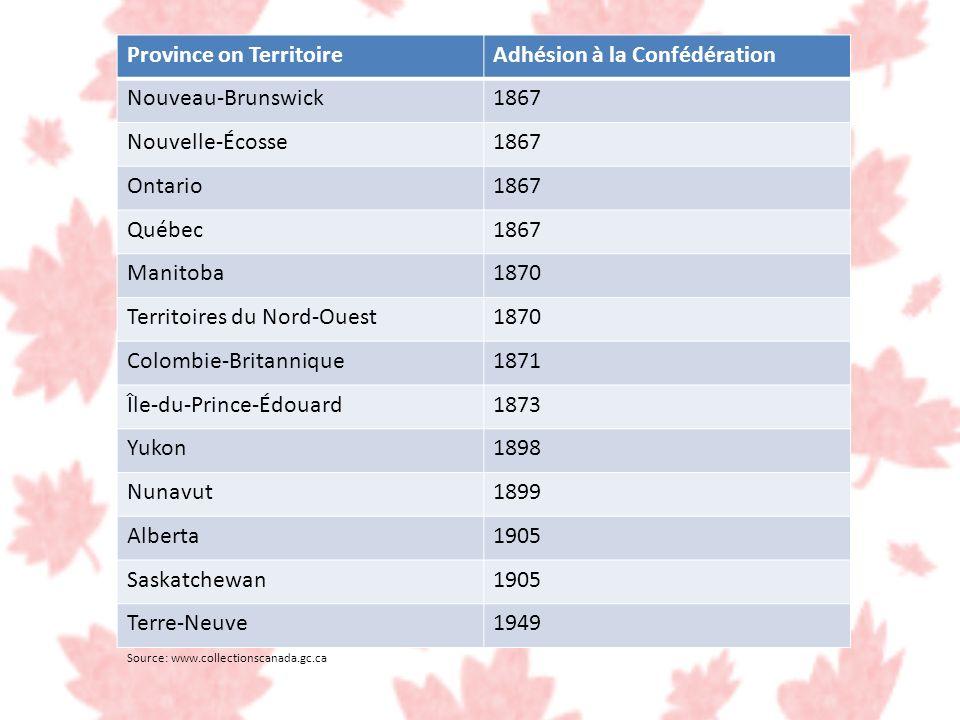 Province on Territoire Adhésion à la Confédération Nouveau-Brunswick