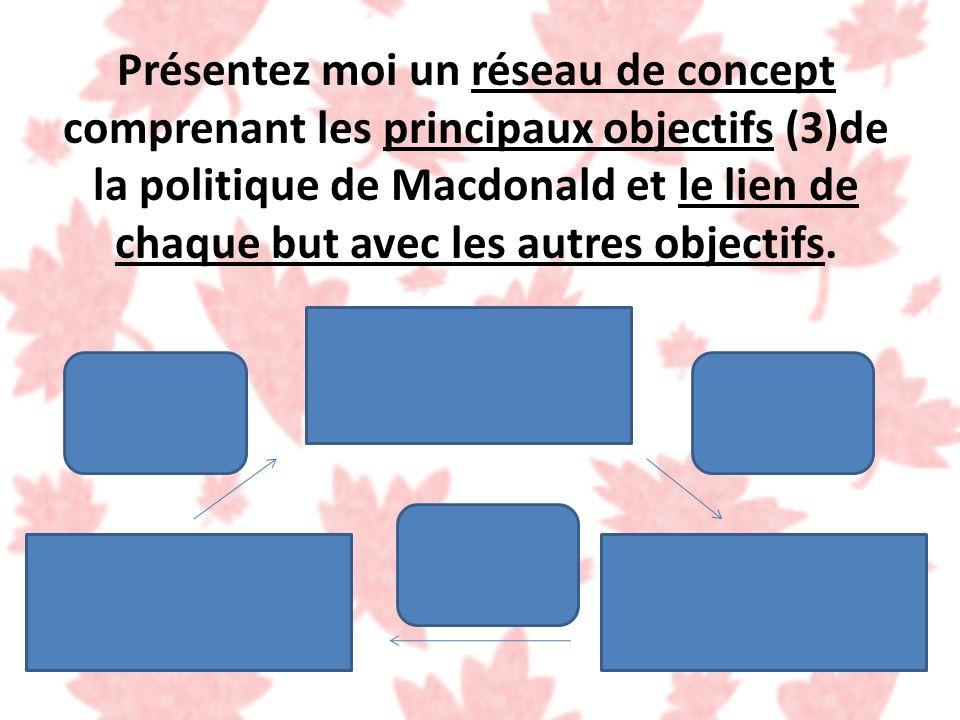 Présentez moi un réseau de concept comprenant les principaux objectifs (3)de la politique de Macdonald et le lien de chaque but avec les autres objectifs.