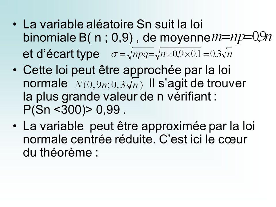 La variable aléatoire Sn suit la loi binomiale B( n ; 0,9) , de moyenne