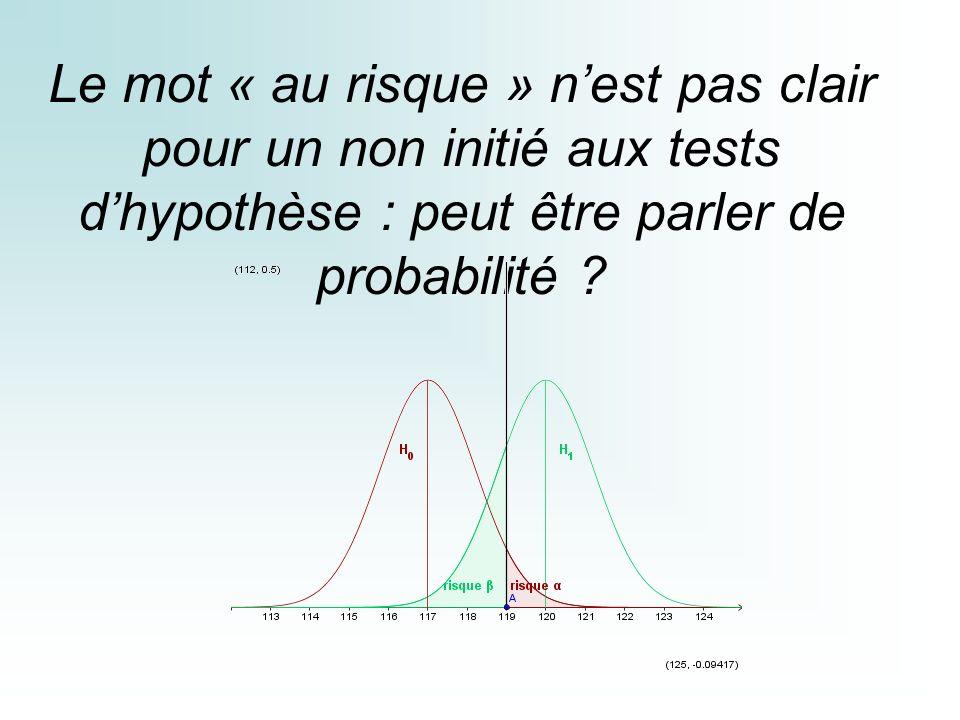 Le mot « au risque » n'est pas clair pour un non initié aux tests d'hypothèse : peut être parler de probabilité