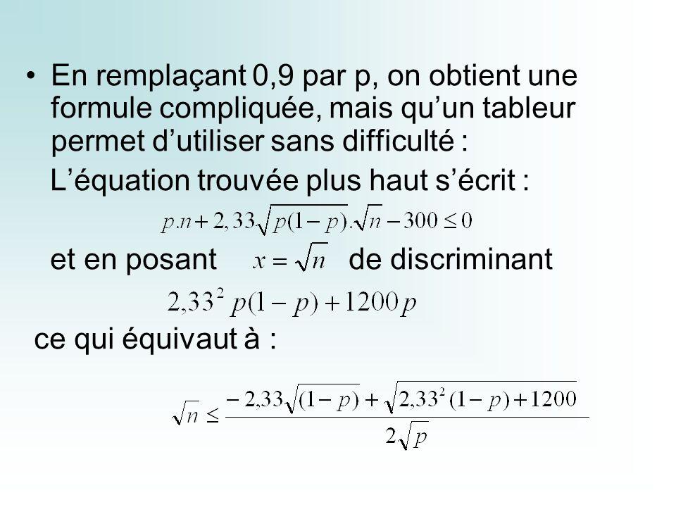 En remplaçant 0,9 par p, on obtient une formule compliquée, mais qu'un tableur permet d'utiliser sans difficulté :