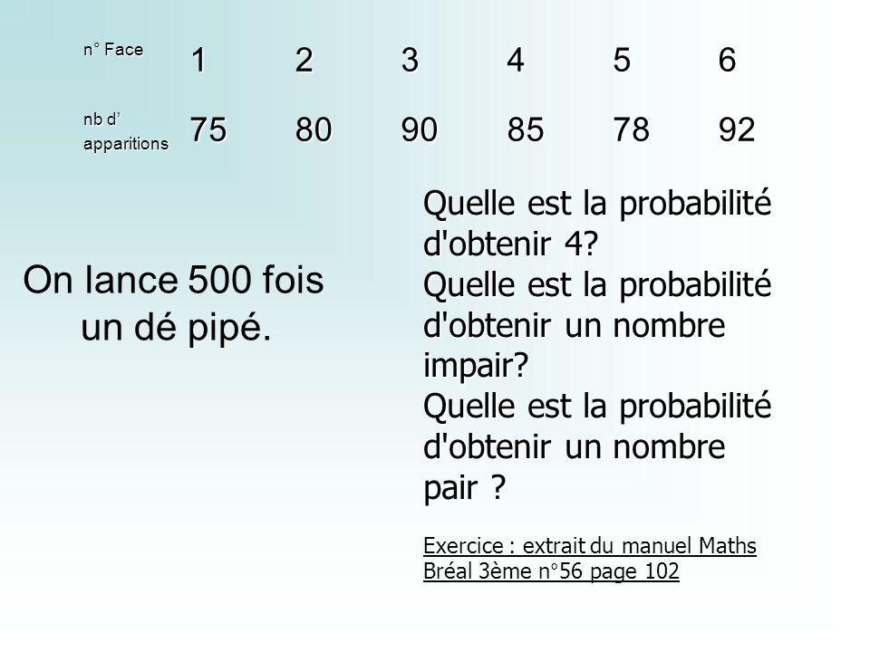 n° Face 1. 2. 3. 4. 5. 6. nb d' apparitions. 75. 80. 90. 85. 78. 92. Quelle est la probabilité d obtenir 4