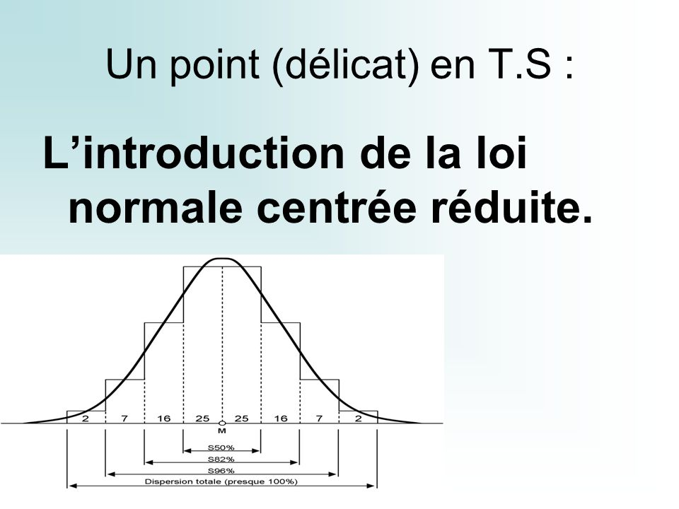Un point (délicat) en T.S :