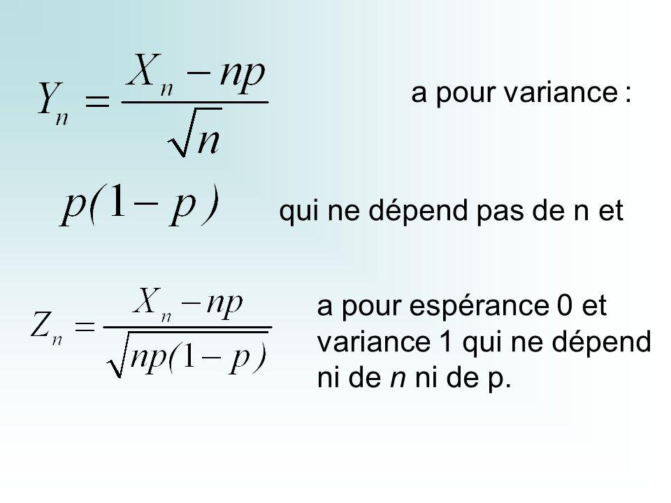 a pour variance : qui ne dépend pas de n et. a pour espérance 0 et.