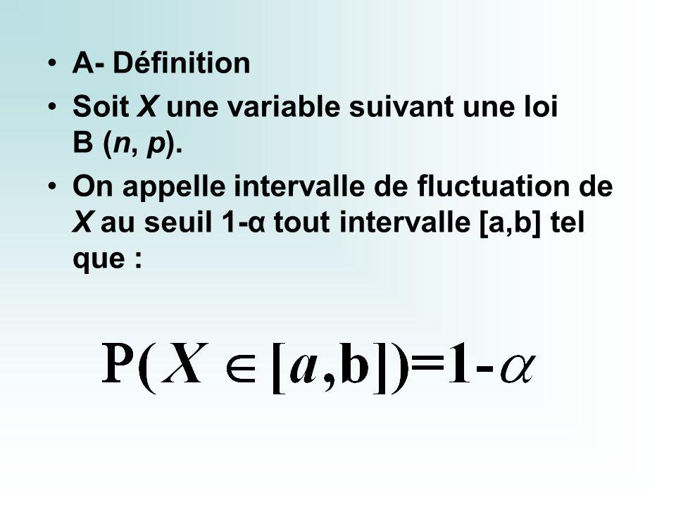 A- Définition Soit X une variable suivant une loi B (n, p).