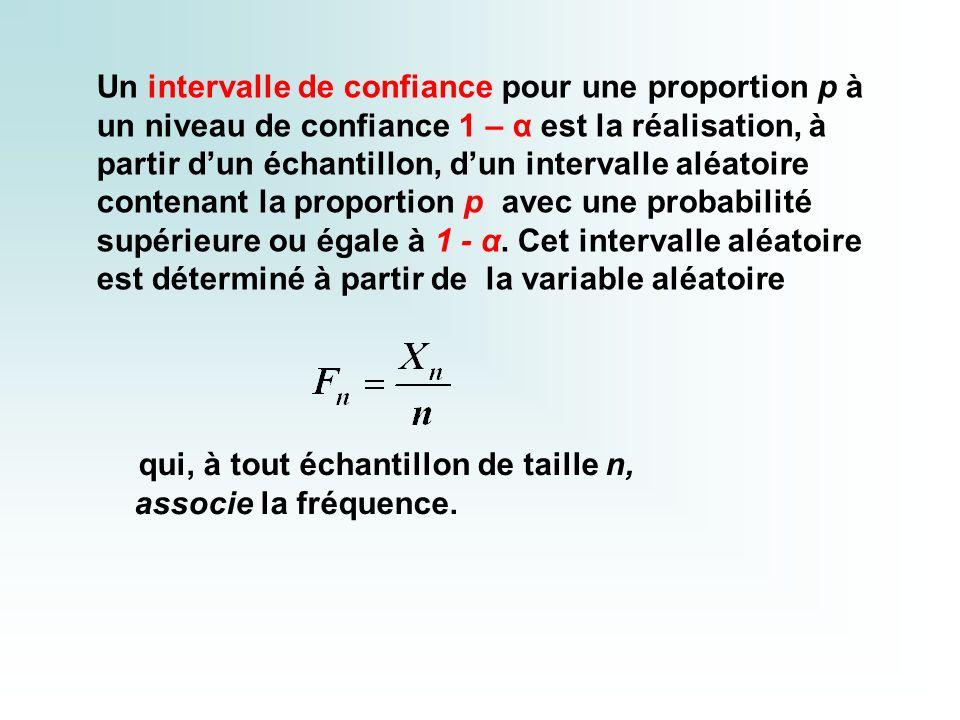 Un intervalle de confiance pour une proportion p à un niveau de confiance 1 – α est la réalisation, à partir d'un échantillon, d'un intervalle aléatoire contenant la proportion p avec une probabilité supérieure ou égale à 1 - α. Cet intervalle aléatoire est déterminé à partir de la variable aléatoire