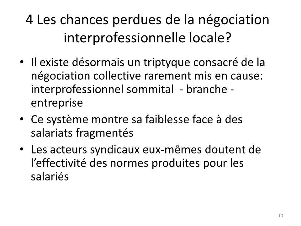 4 Les chances perdues de la négociation interprofessionnelle locale