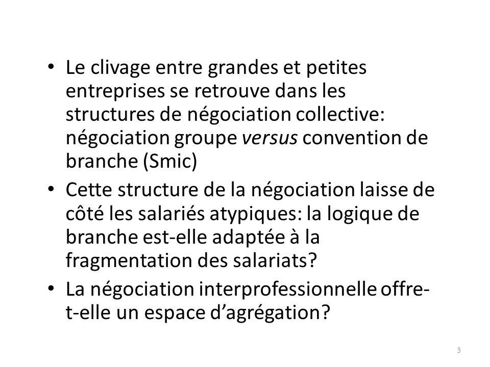 Le clivage entre grandes et petites entreprises se retrouve dans les structures de négociation collective: négociation groupe versus convention de branche (Smic)