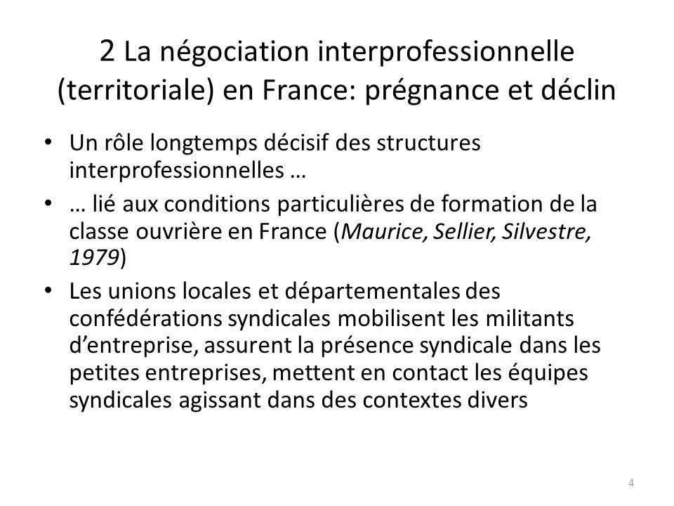 2 La négociation interprofessionnelle (territoriale) en France: prégnance et déclin