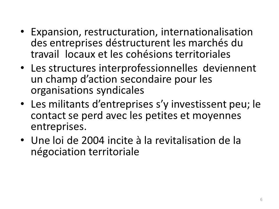 Expansion, restructuration, internationalisation des entreprises déstructurent les marchés du travail locaux et les cohésions territoriales