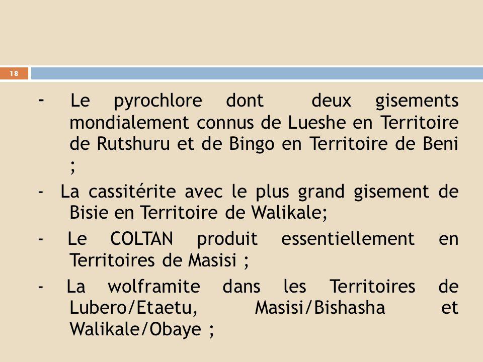 - Le pyrochlore dont deux gisements mondialement connus de Lueshe en Territoire de Rutshuru et de Bingo en Territoire de Beni ;