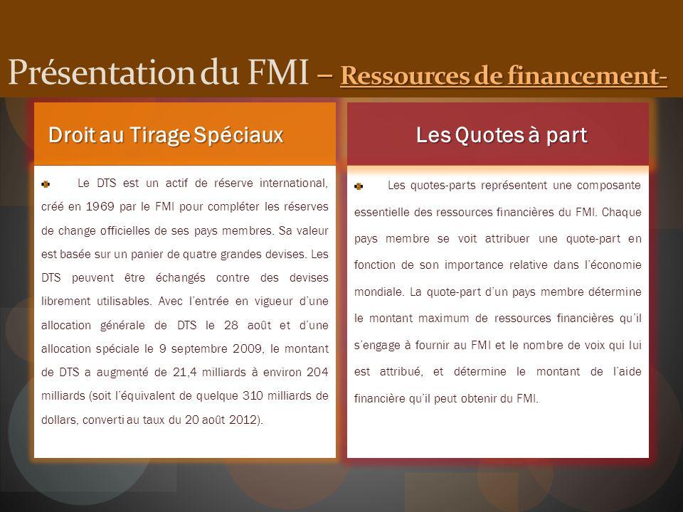 Présentation du FMI – Ressources de financement-