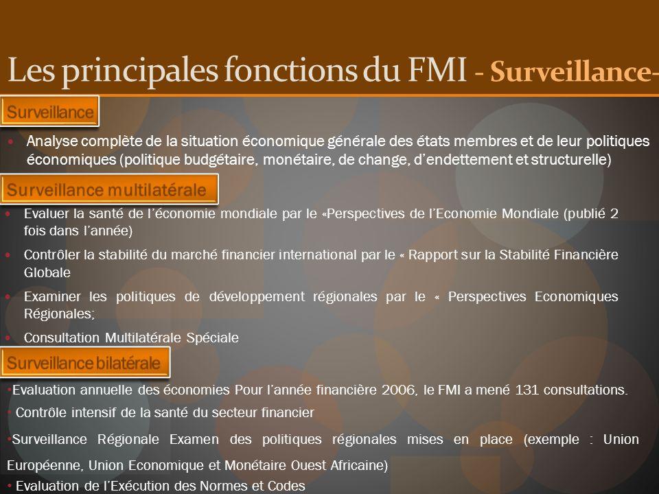 Les principales fonctions du FMI - Surveillance-