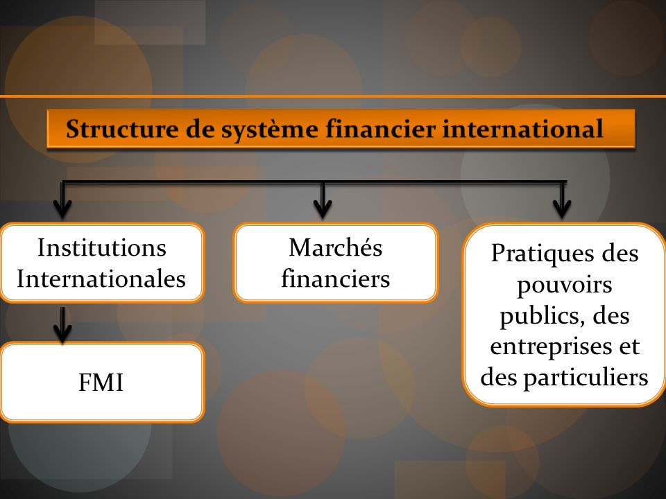 Structure de système financier international
