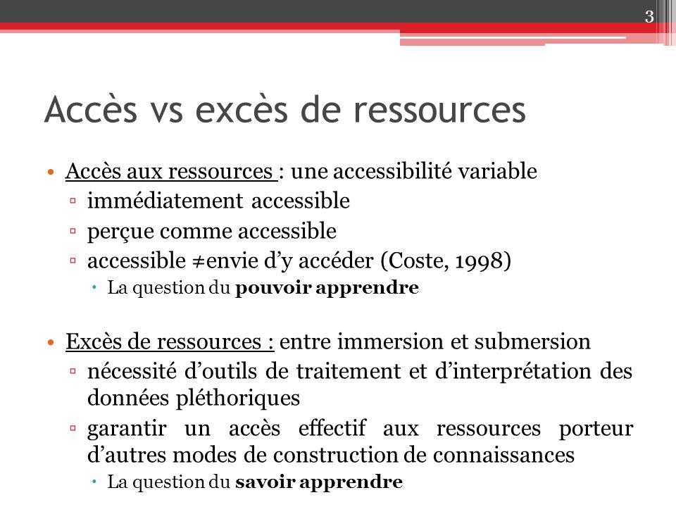 Accès vs excès de ressources