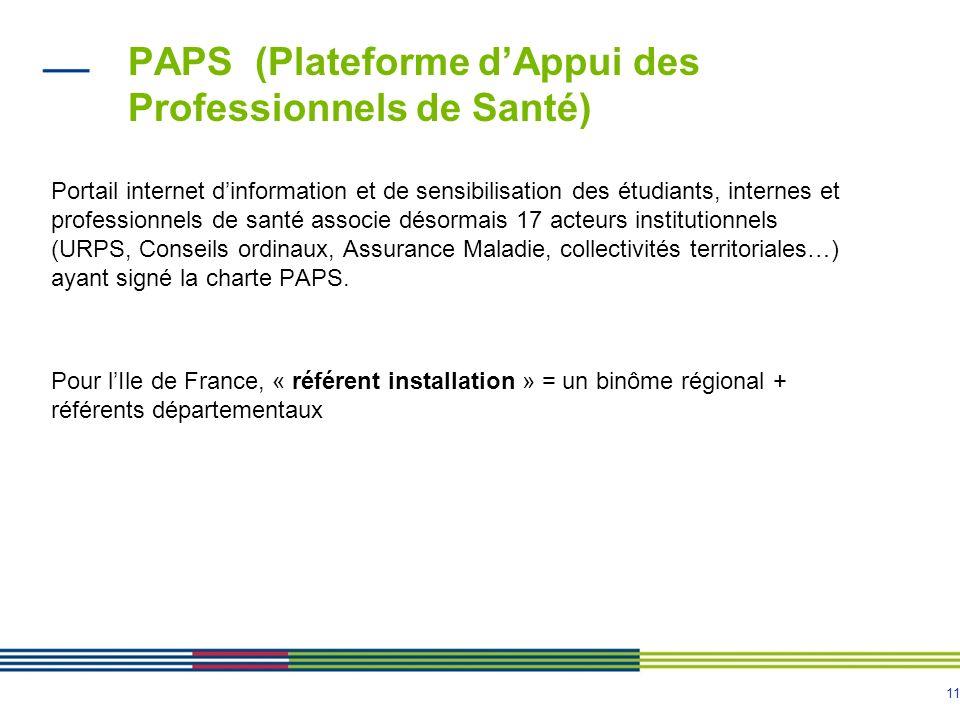 PAPS (Plateforme d'Appui des Professionnels de Santé)