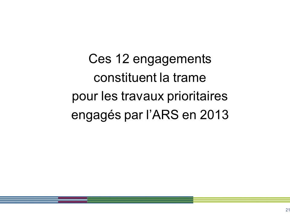 Ces 12 engagements constituent la trame pour les travaux prioritaires engagés par l'ARS en 2013